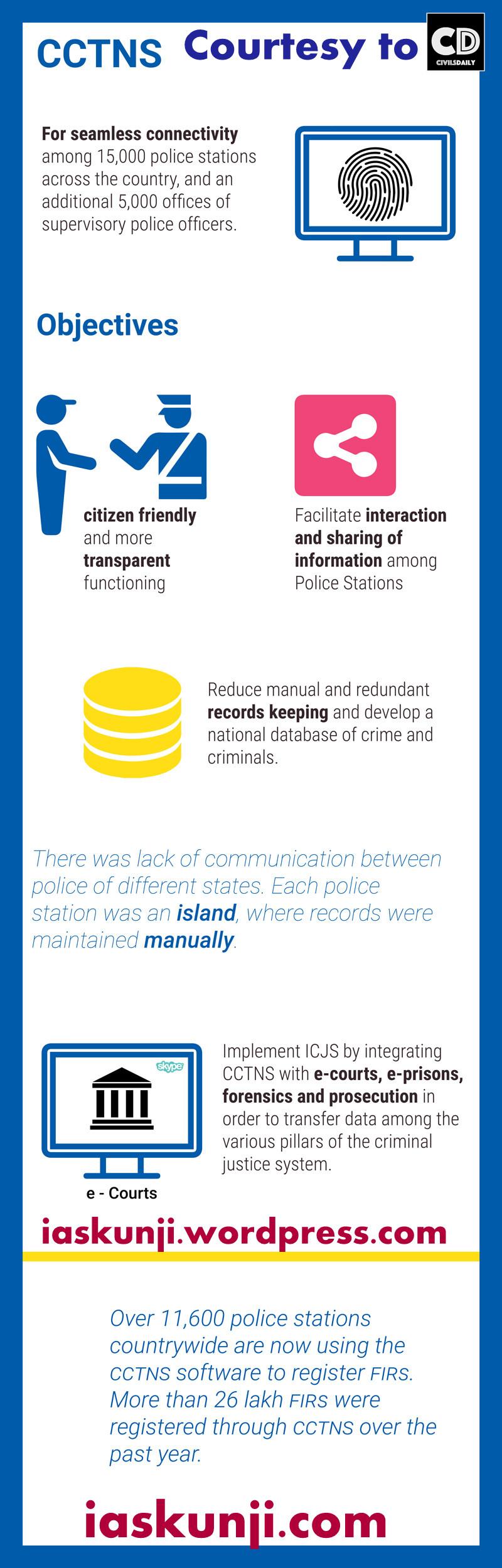 cctns-infograph1