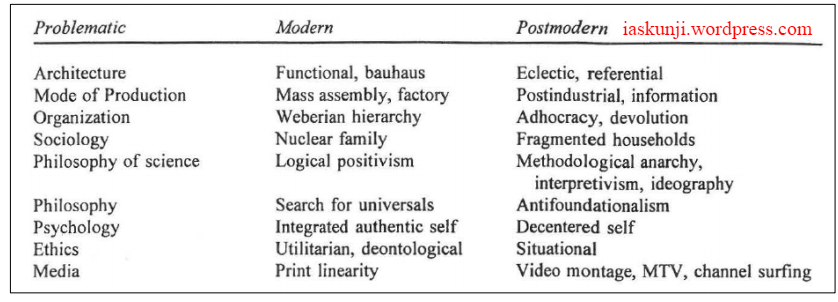 The Mode of Information: Post-structuralism and Social Contexts