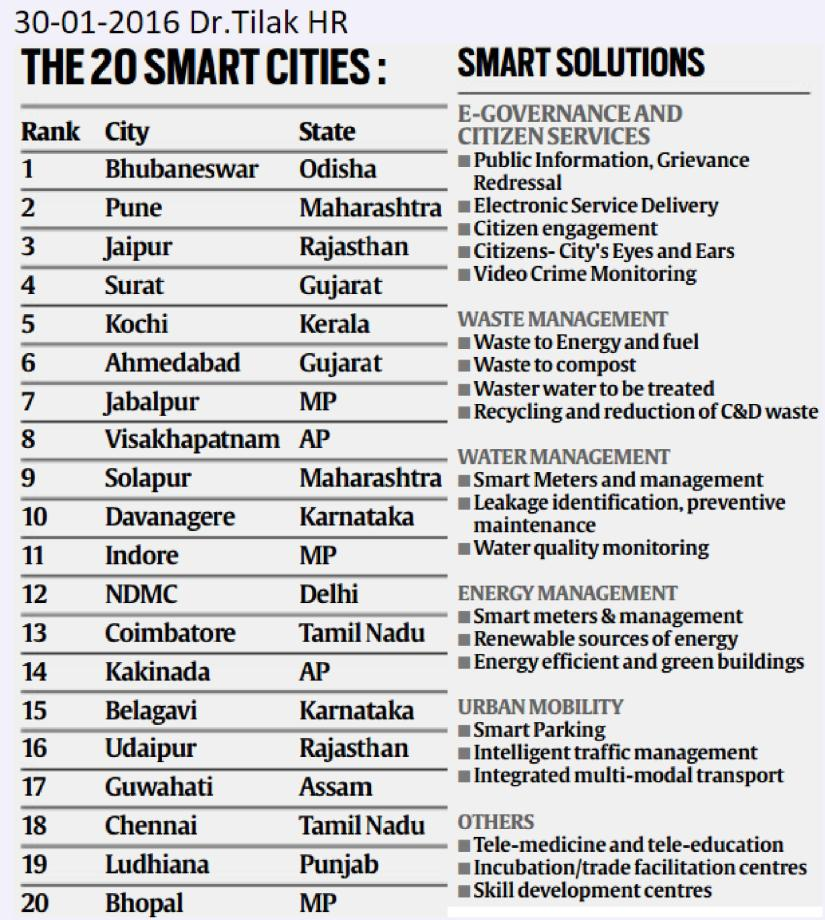 20 smart cities & smart solutions - IE [30 jan]-page-001