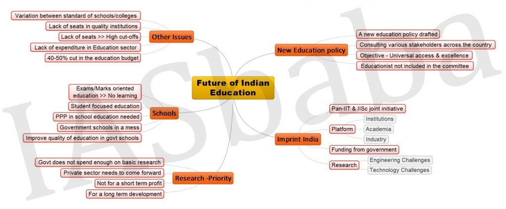future-of-indian-education-jpeg-1024x423
