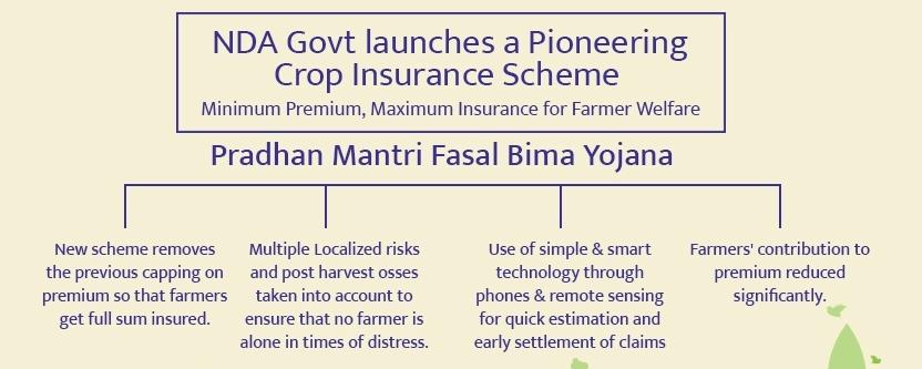krishi-safal-yojana-insurance