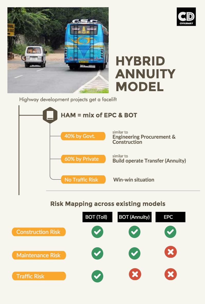 hybrid-annuity-model-infograph