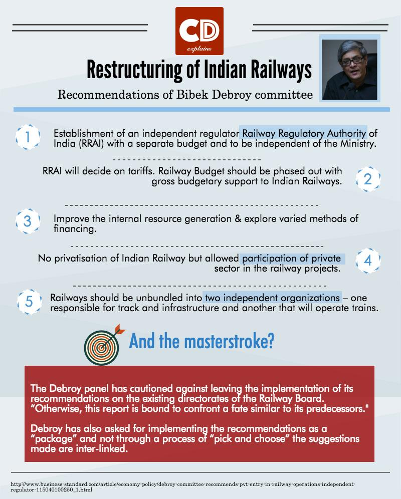 bibek-debroy-railways