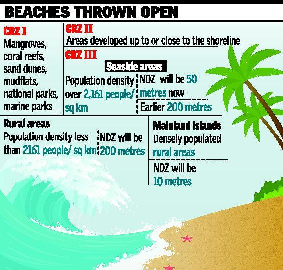 coastal-regulation-zone-sailesh-nayak-committee