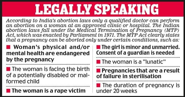 the-medical-termination-of-pregnancy-mtp-act